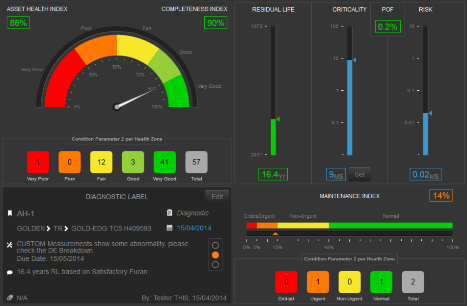 health-management-analytics-dashboard